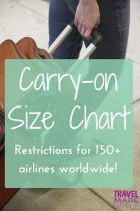 carry on luggage size chart 150+ airlines worldwide