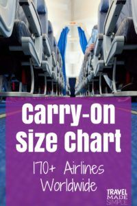 This carry-on luggage size chart provides sizes allowed by more than 170 airlines worldwide plus restrictions such as number of items and weight allowed. Find the right carry-on size luggage for your travels! #travelhacks #traveltips #packingtips #carryon #airlinerules #luggage